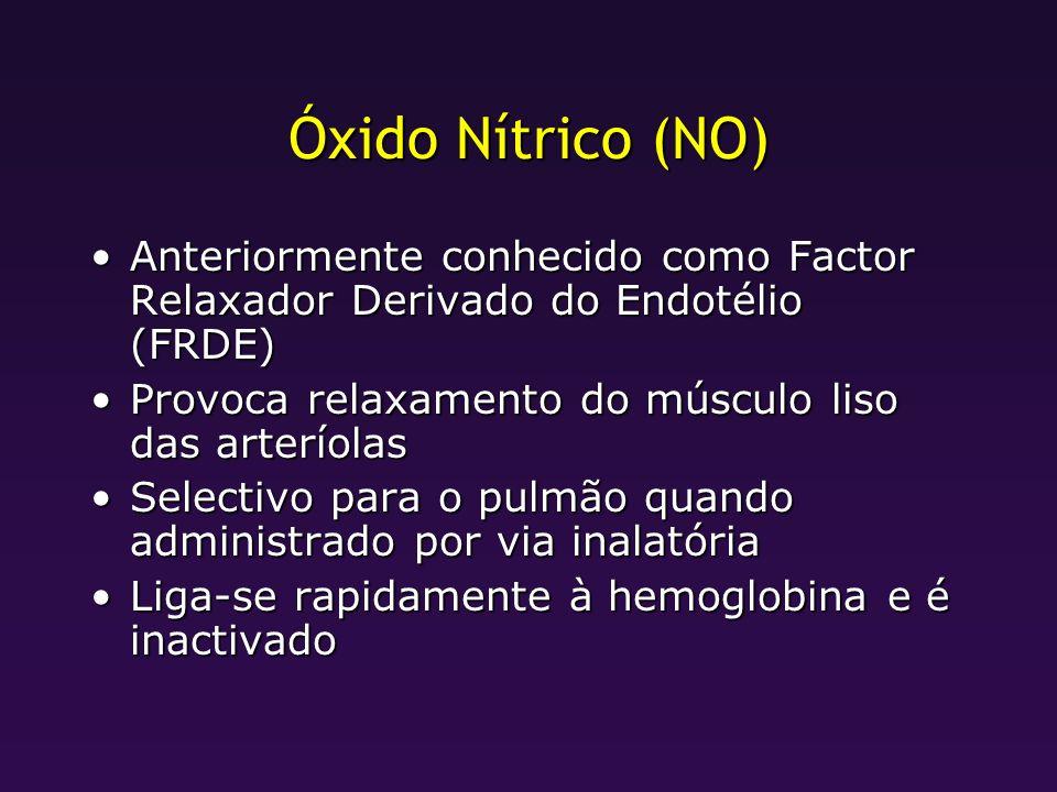 Óxido Nítrico (NO) Anteriormente conhecido como Factor Relaxador Derivado do Endotélio (FRDE)Anteriormente conhecido como Factor Relaxador Derivado do