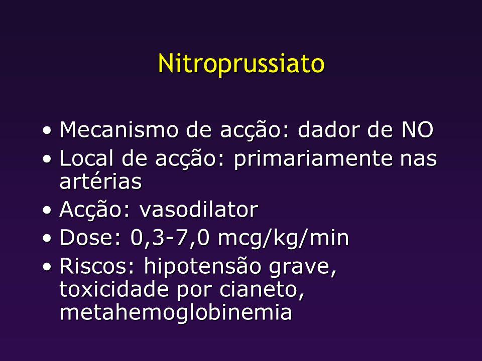 Nitroprussiato Mecanismo de acção: dador de NOMecanismo de acção: dador de NO Local de acção: primariamente nas artériasLocal de acção: primariamente