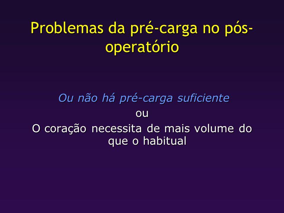 Problemas da pré-carga no pós- operatório Ou não há pré-carga suficiente Ou não há pré-carga suficienteou O coração necessita de mais volume do que o