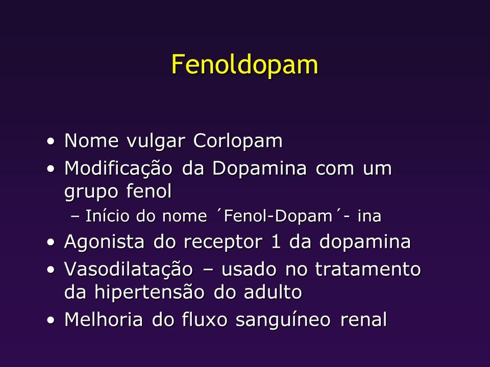Fenoldopam Nome vulgar CorlopamNome vulgar Corlopam Modificação da Dopamina com um grupo fenolModificação da Dopamina com um grupo fenol –Início do no
