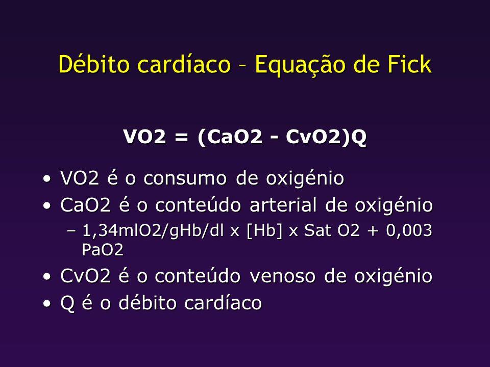 Débito cardíaco – Equação de Fick VO2 = (CaO2 - CvO2)Q VO2 é o consumo de oxigénioVO2 é o consumo de oxigénio CaO2 é o conteúdo arterial de oxigénioCa