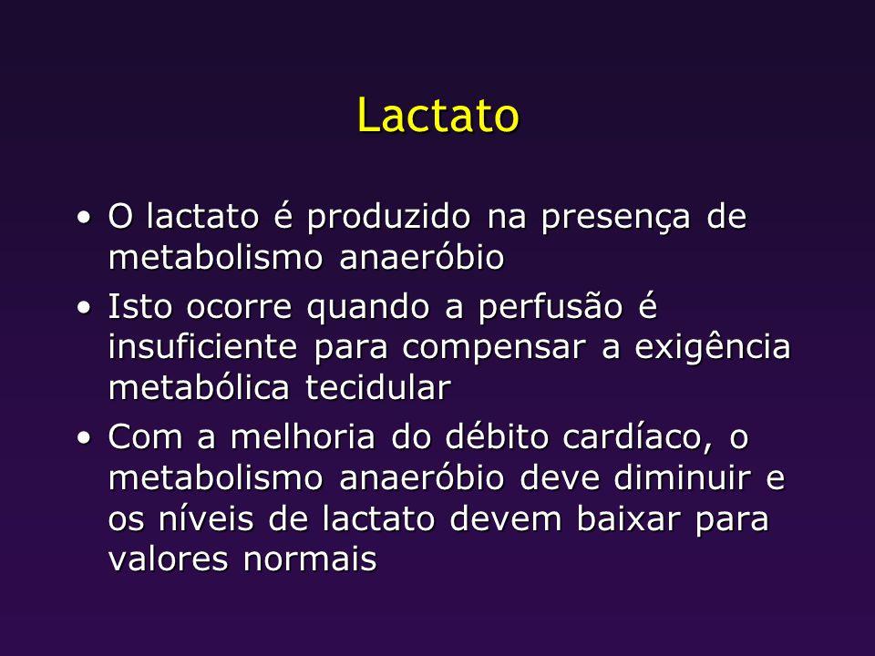 Lactato O lactato é produzido na presença de metabolismo anaeróbioO lactato é produzido na presença de metabolismo anaeróbio Isto ocorre quando a perf