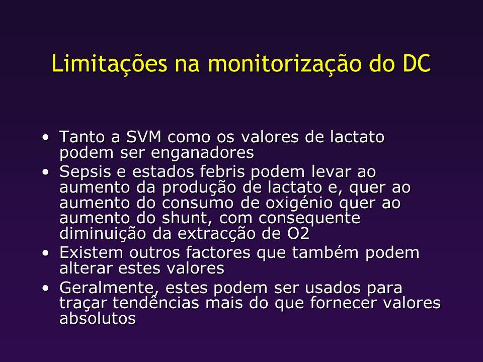 Limitações na monitorização do DC Tanto a SVM como os valores de lactato podem ser enganadoresTanto a SVM como os valores de lactato podem ser enganad