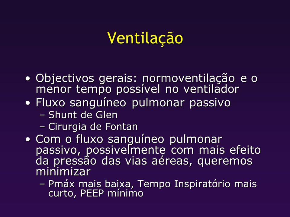 Ventilação Objectivos gerais: normoventilação e o menor tempo possível no ventiladorObjectivos gerais: normoventilação e o menor tempo possível no ven