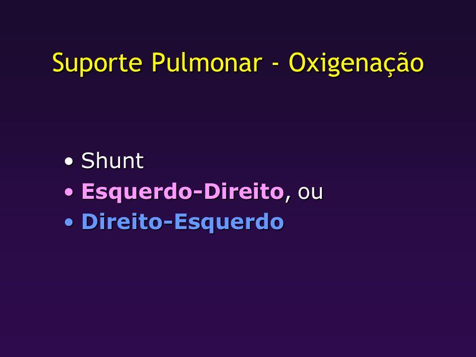 Suporte Pulmonar - Oxigenação ShuntShunt Esquerdo-Direito, ouEsquerdo-Direito, ou Direito-EsquerdoDireito-Esquerdo