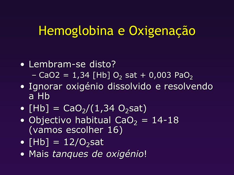 Hemoglobina e Oxigenação Lembram-se disto?Lembram-se disto? –CaO2 = 1,34 [Hb] O 2 sat + 0,003 PaO 2 Ignorar oxigénio dissolvido e resolvendo a HbIgnor