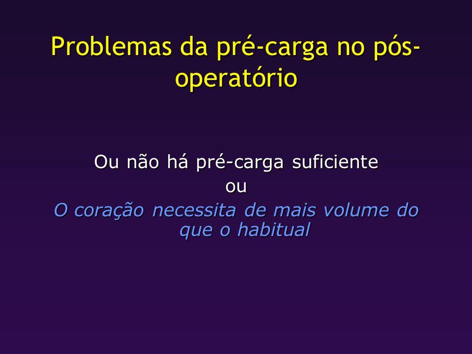 Problemas da pré-carga no pós- operatório Ou não há pré-carga suficiente ou O coração necessita de mais volume do que o habitual