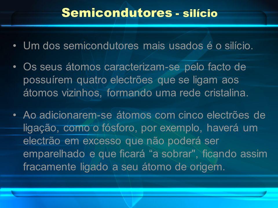 Semicondutores - silício Um dos semicondutores mais usados é o silício. Os seus átomos caracterizam-se pelo facto de possuírem quatro electrões que se