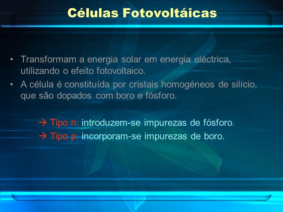 Contacto Frontal Junção pn Silício tipo n Silício tipo p Contacto de base Esquema de uma célula fotovoltaica