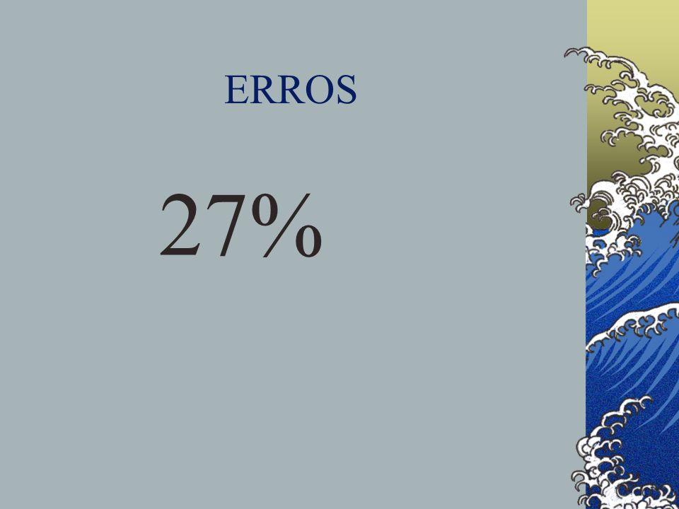 ERROS 27%
