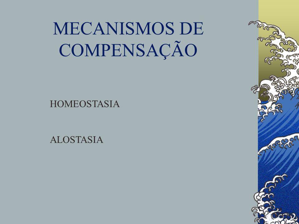 MECANISMOS DE COMPENSAÇÃO HOMEOSTASIA ALOSTASIA