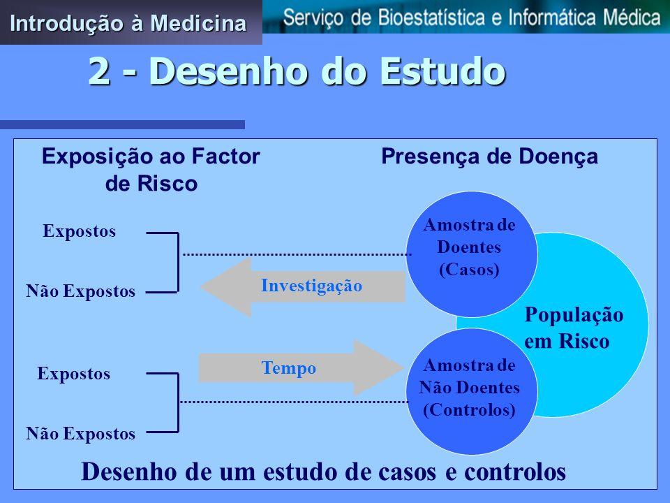 Desenho de um estudo de coorte Doentes Não Doentes Presença da Doença Não Doentes Doentes Exposição ao Factor de Risco Expostos Não Expostos Tempo Ausência da doença Amostra População 2 - Desenho do Estudo Introdução à Medicina