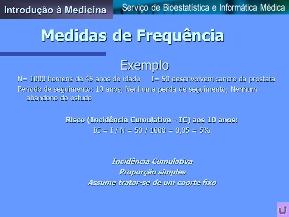 n Medidas de Frequência Tipos básicos Razões (a/b); Proporções (a/a+b); Taxas (n/T) n Medidas de estado –Prevalência (proporção) pontual e de período n Medidas de mudança de estado –Incidência cumulativa (proporção) –Taxa de incidência (taxa) Medidas de Frequência Introdução à Medicina