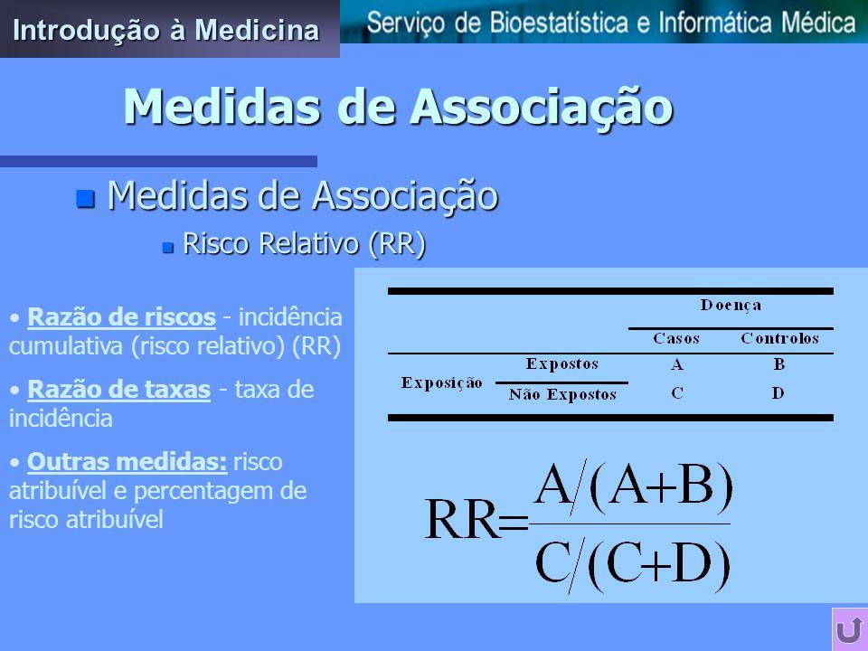n Medidas de Associação –Medidas absolutas n Diferença de riscos - risco atribuível (RA) n Diferença de taxas n Diferença de tempos de incidência –Medidas relativas n Risco Relativo (RR) n Razão de Taxas n Razão de tempos de incidência n Razão de Odds - Odds Ratio (OR) –Medidas de impacto potencial n %RA; RAP; %RAP Medidas de Associação Introdução à Medicina