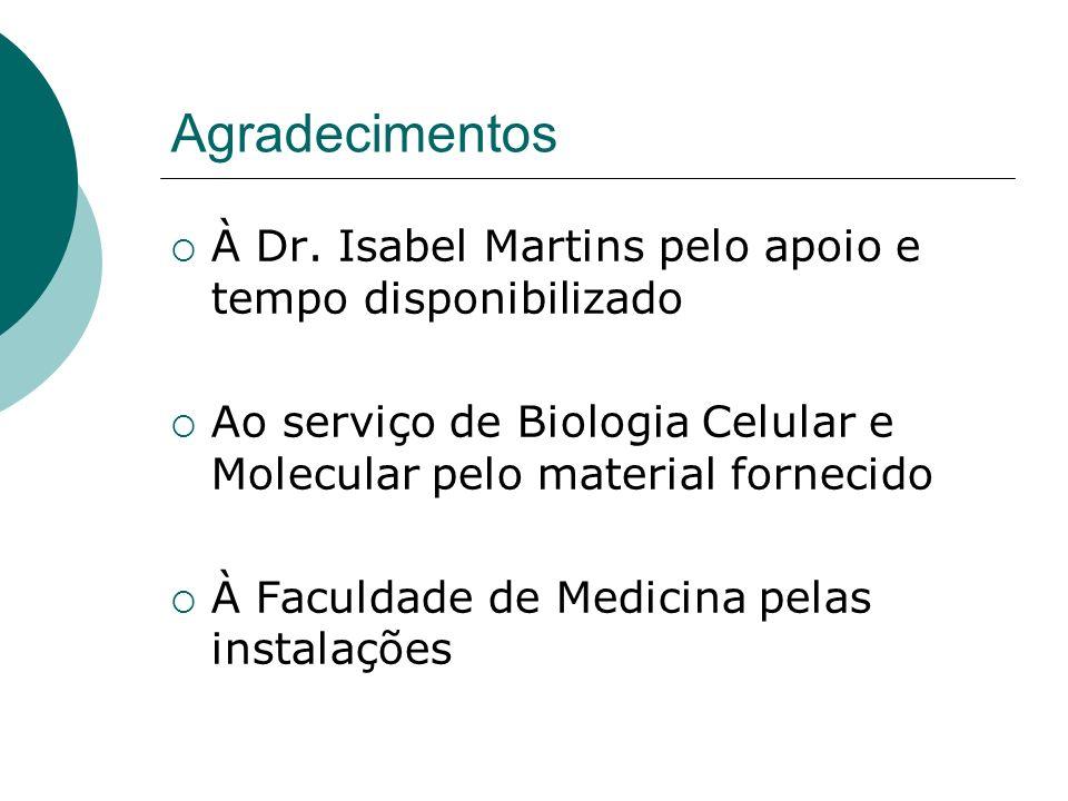 Agradecimentos À Dr. Isabel Martins pelo apoio e tempo disponibilizado Ao serviço de Biologia Celular e Molecular pelo material fornecido À Faculdade