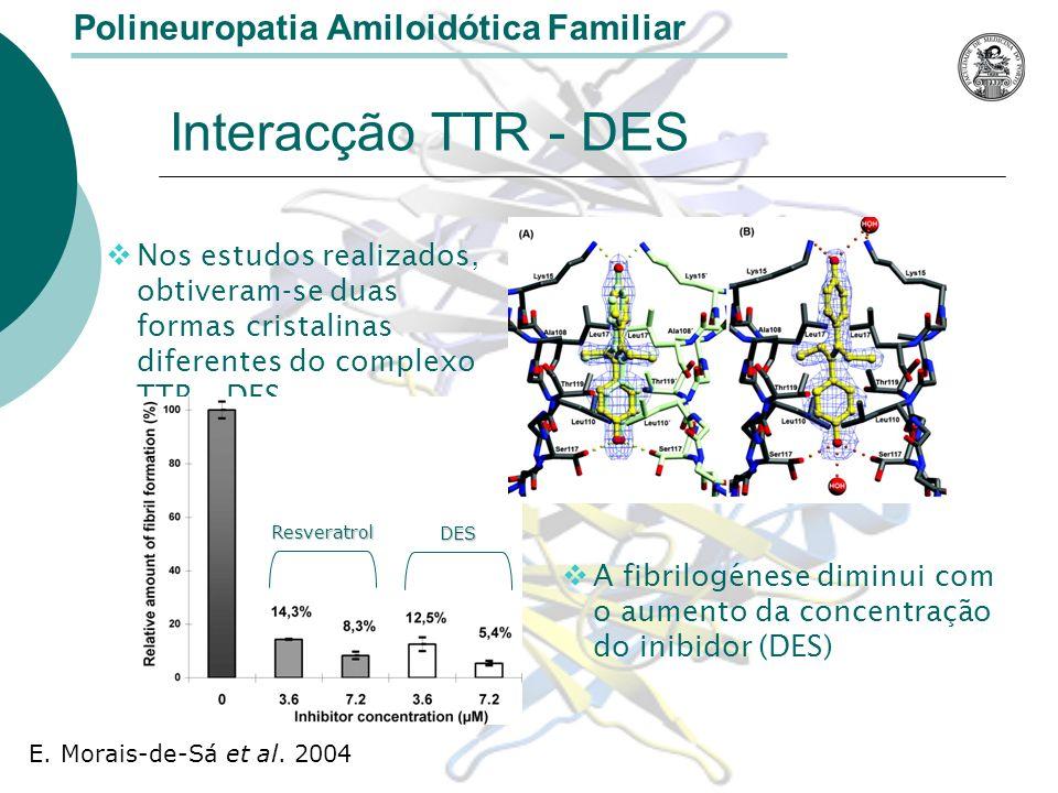 Interacção TTR - DES Polineuropatia Amiloidótica Familiar Nos estudos realizados, obtiveram-se duas formas cristalinas diferentes do complexo TTR – DES.