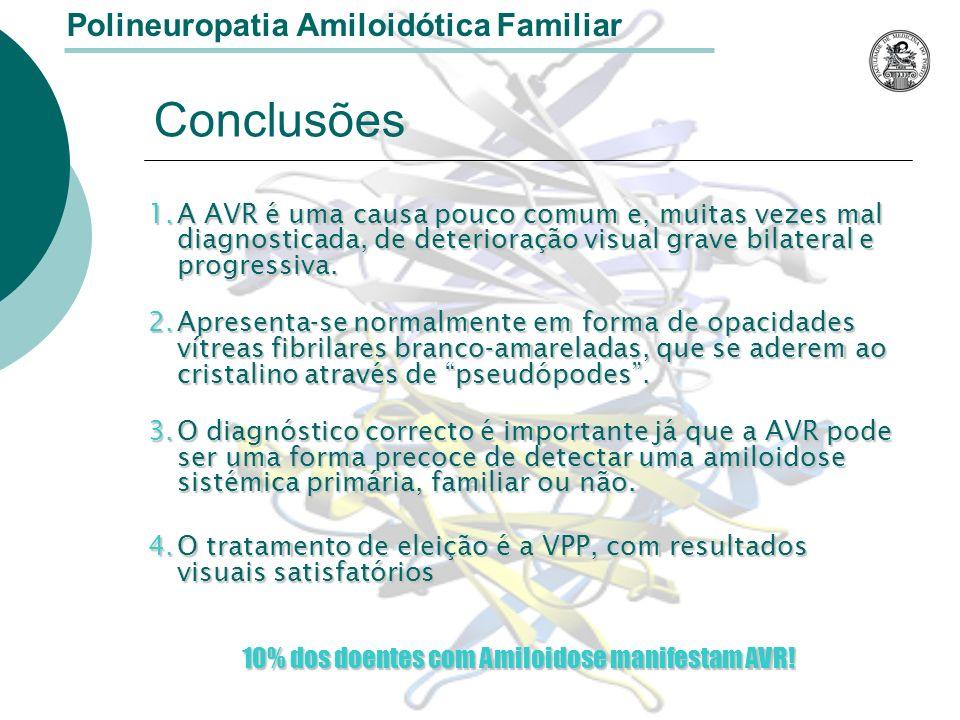 Conclusões 1.A AVR é uma causa pouco comum e, muitas vezes mal diagnosticada, de deterioração visual grave bilateral e progressiva.