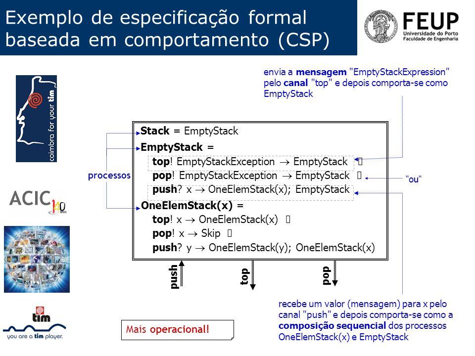 Exemplo de especificação formal baseada em comportamento (CSP) Stack = EmptyStack EmptyStack = top! EmptyStackException EmptyStack pop! EmptyStackExce