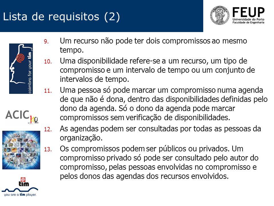 Lista de requisitos (2) 9. Um recurso não pode ter dois compromissos ao mesmo tempo. 10. Uma disponibilidade refere-se a um recurso, um tipo de compro