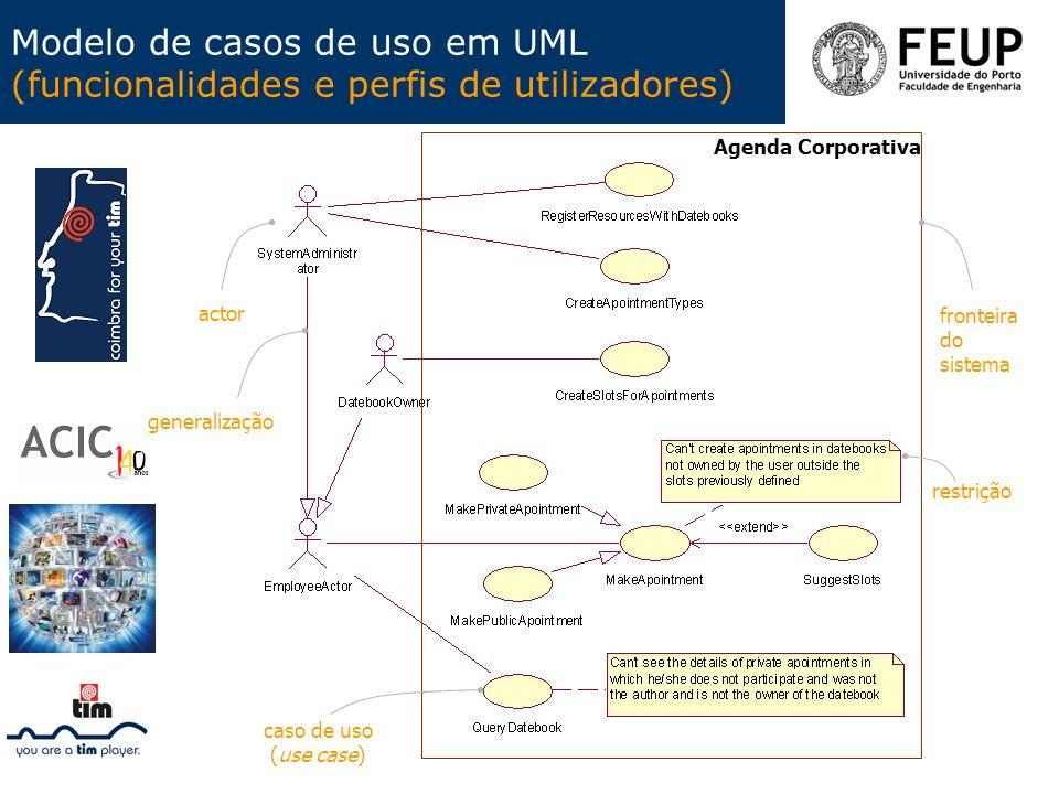 Modelo de casos de uso em UML (funcionalidades e perfis de utilizadores) Agenda Corporativa actor caso de uso (use case) generalização fronteira do si