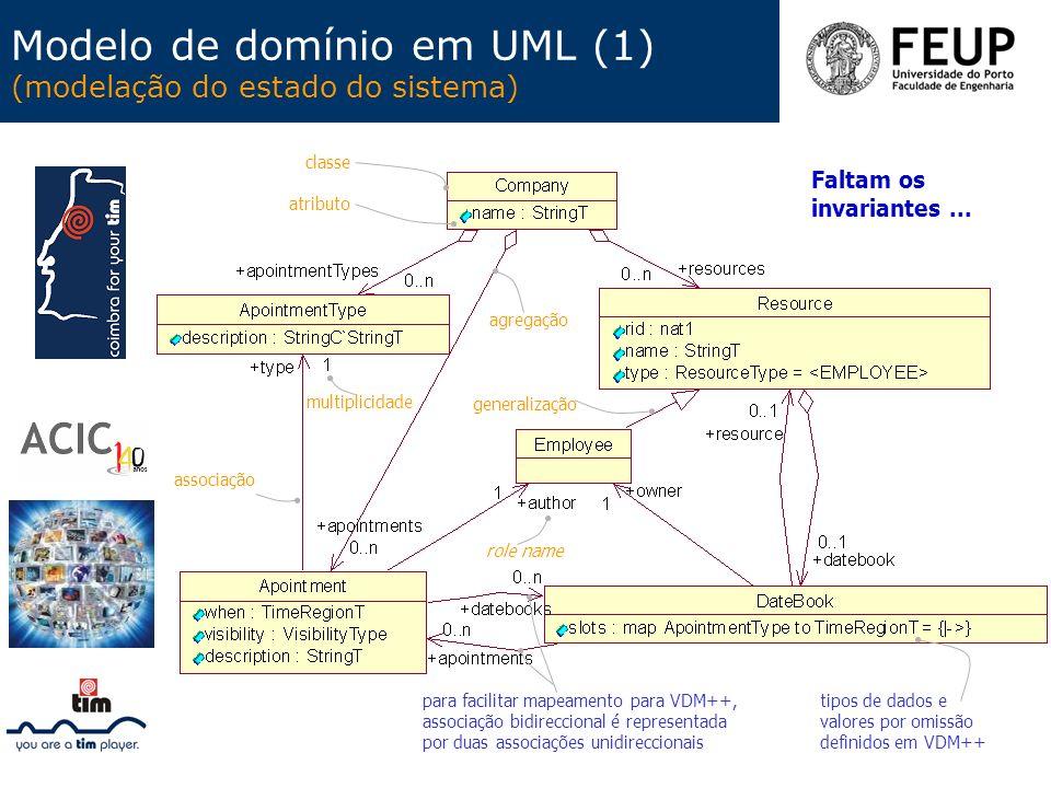 Modelo de domínio em UML (1) (modelação do estado do sistema) tipos de dados e valores por omissão definidos em VDM++ para facilitar mapeamento para V