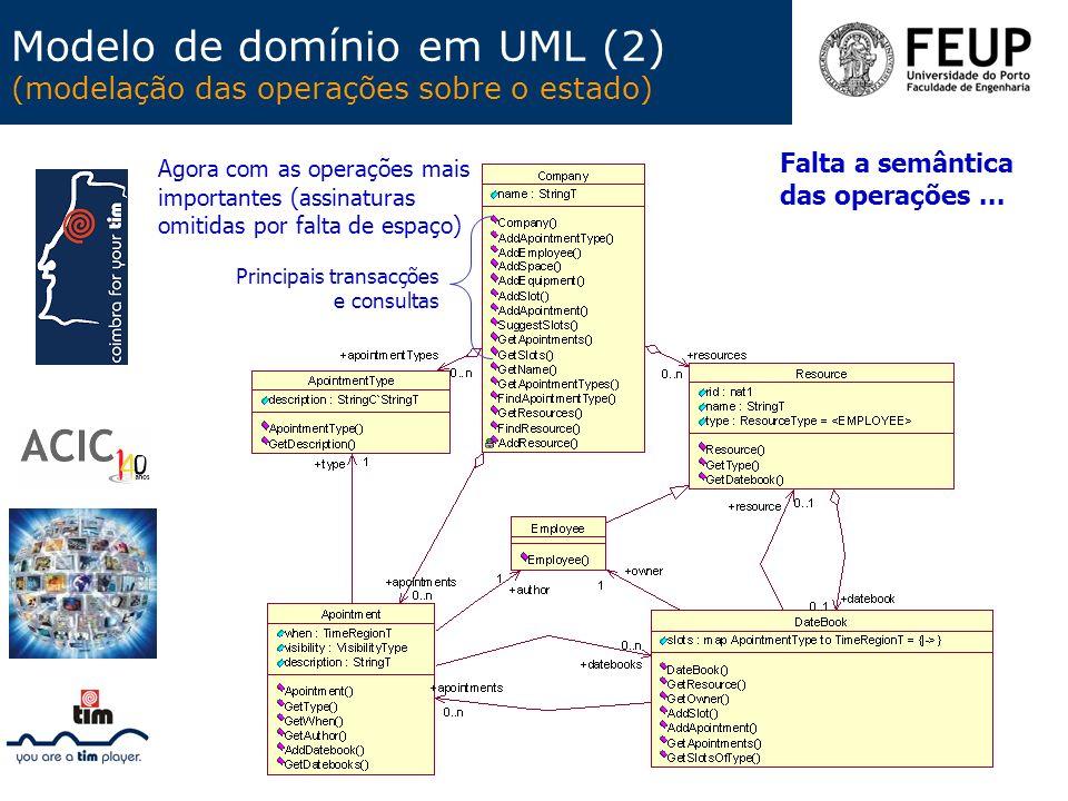 Modelo de domínio em UML (2) (modelação das operações sobre o estado) Agora com as operações mais importantes (assinaturas omitidas por falta de espaç