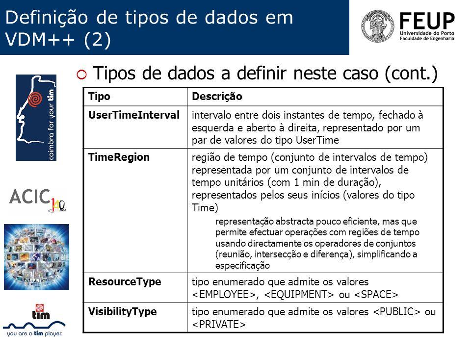 Definição de tipos de dados em VDM++ (2) Tipos de dados a definir neste caso (cont.) TipoDescrição UserTimeIntervalintervalo entre dois instantes de t