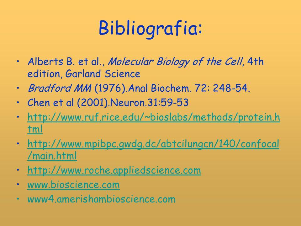 Bibliografia: Alberts B.