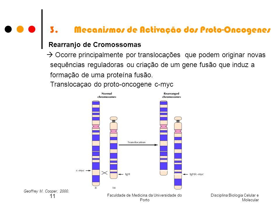 Disciplina Biologia Celular e Molecular Faculdade de Medicina da Universidade do Porto 11 3.Mecanismos de Activação dos Proto-Oncogenes Rearranjo de C