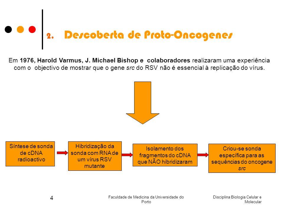 Disciplina Biologia Celular e Molecular Faculdade de Medicina da Universidade do Porto 4 2. Descoberta de Proto-Oncogenes Em 1976, Harold Varmus, J. M