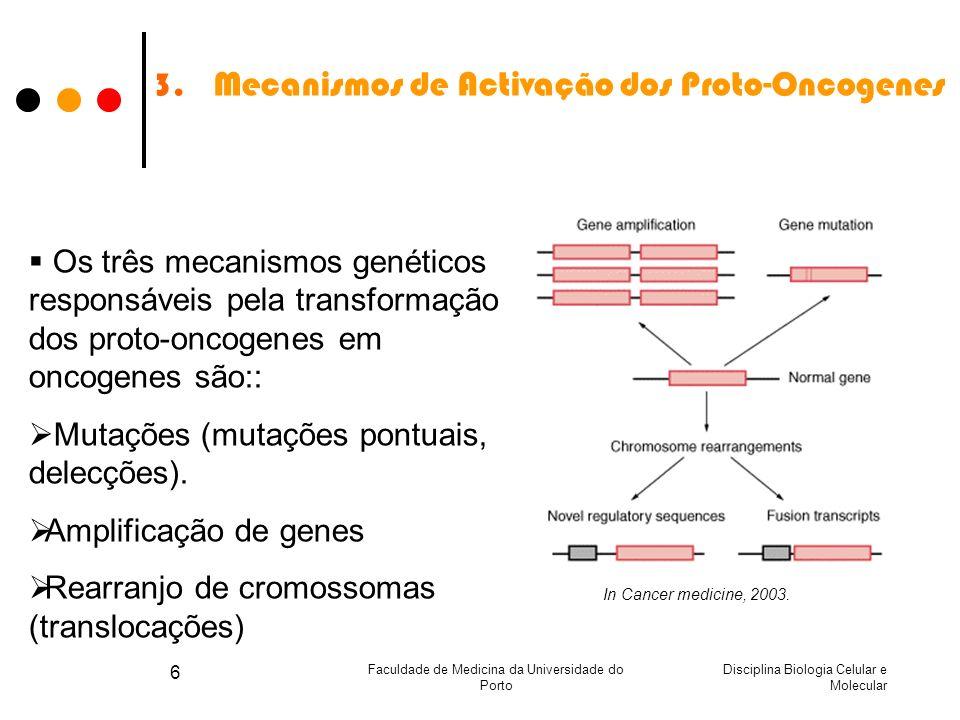 Disciplina Biologia Celular e Molecular Faculdade de Medicina da Universidade do Porto 6 3. Mecanismos de Activação dos Proto-Oncogenes In Cancer medi