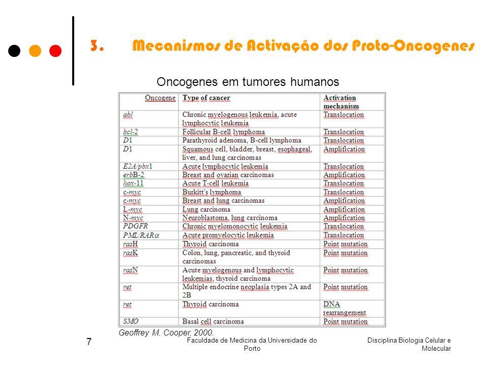 Disciplina Biologia Celular e Molecular Faculdade de Medicina da Universidade do Porto 7 3.Mecanismos de Activação dos Proto-Oncogenes Geoffrey M. Coo