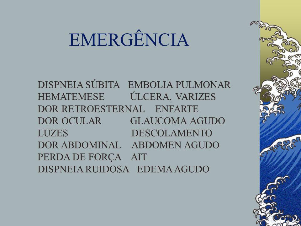 EMERGÊNCIA DISPNEIA SÚBITA EMBOLIA PULMONAR HEMATEMESE ÚLCERA, VARIZES DOR RETROESTERNAL ENFARTE DOR OCULAR GLAUCOMA AGUDO LUZES DESCOLAMENTO DOR ABDOMINAL ABDOMEN AGUDO PERDA DE FORÇA AIT DISPNEIA RUIDOSA EDEMA AGUDO