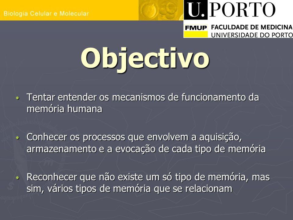 Objectivo Tentar entender os mecanismos de funcionamento da memória humana Tentar entender os mecanismos de funcionamento da memória humana Conhecer o