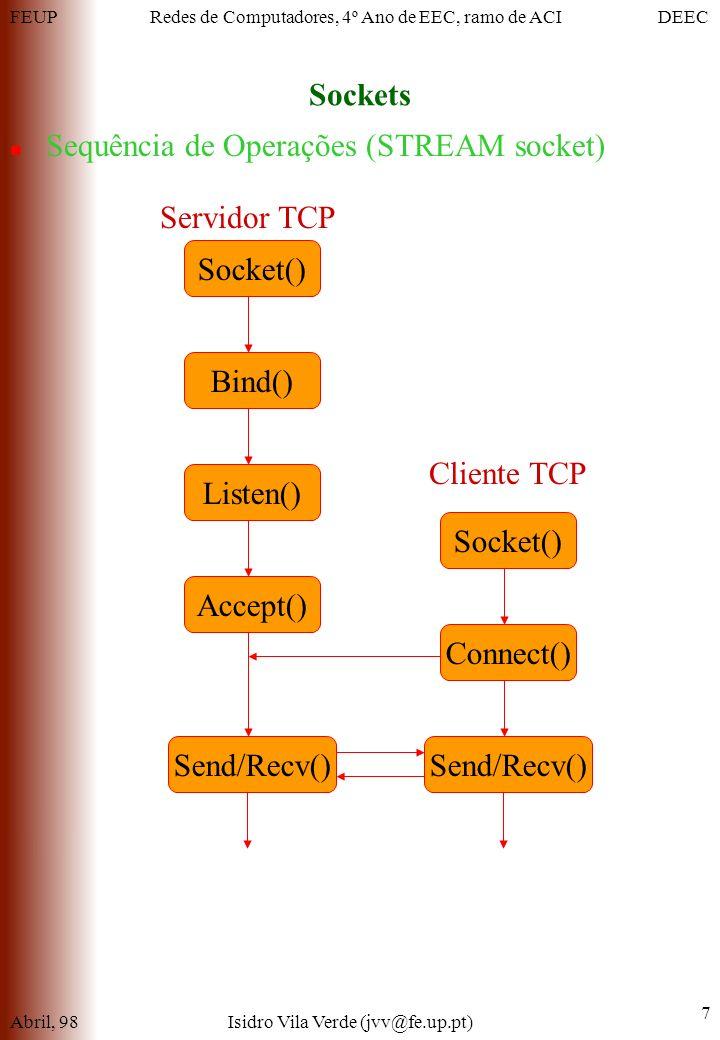 FEUPDEECRedes de Computadores, 4º Ano de EEC, ramo de ACI Sockets Abril, 98Isidro Vila Verde (jvv@fe.up.pt) 7 Sequência de Operações (STREAM socket) Socket() Bind() Listen() Accept() Socket() Connect() Send/Recv() Servidor TCP Cliente TCP