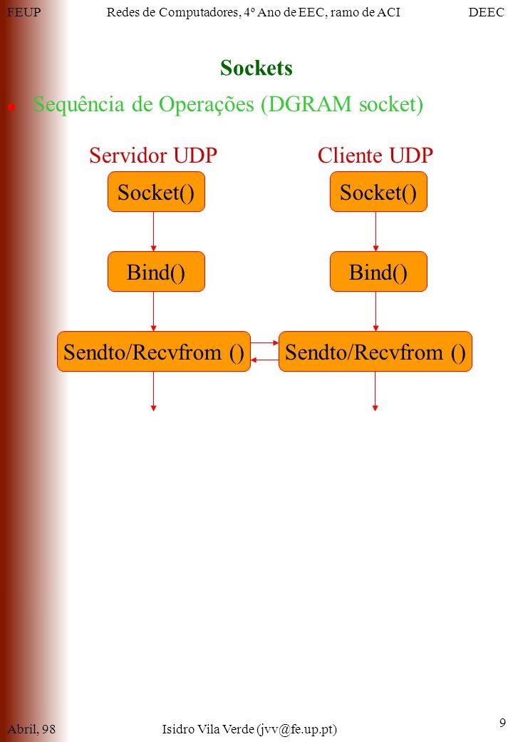 FEUPDEECRedes de Computadores, 4º Ano de EEC, ramo de ACI Sockets Abril, 98Isidro Vila Verde (jvv@fe.up.pt) 9 Sequência de Operações (DGRAM socket) Socket() Bind() Sendto/Recvfrom () Servidor UDP Sendto/Recvfrom ()Socket() Bind() Cliente UDP