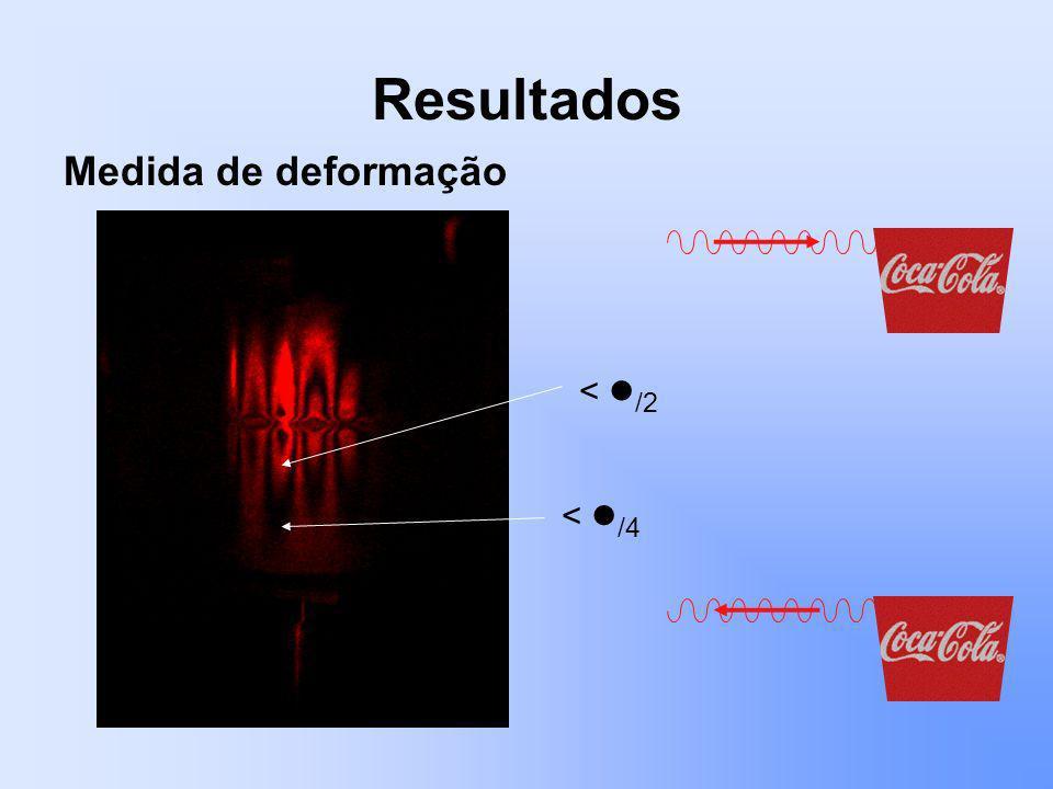 Resultados < /4 < /2 Medida de deformação