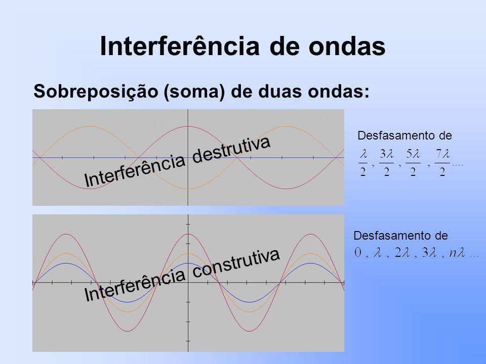 Interferência de ondas Sobreposição (soma) de duas ondas: Interferência destrutiva Interferência construtiva Desfasamento de