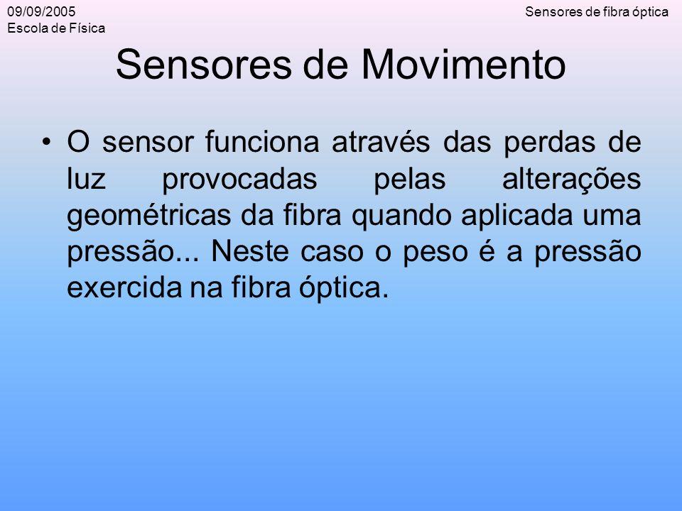 09/09/2005 Escola de Física Sensores de fibra óptica Sensores de Movimento O sensor funciona através das perdas de luz provocadas pelas alterações geo