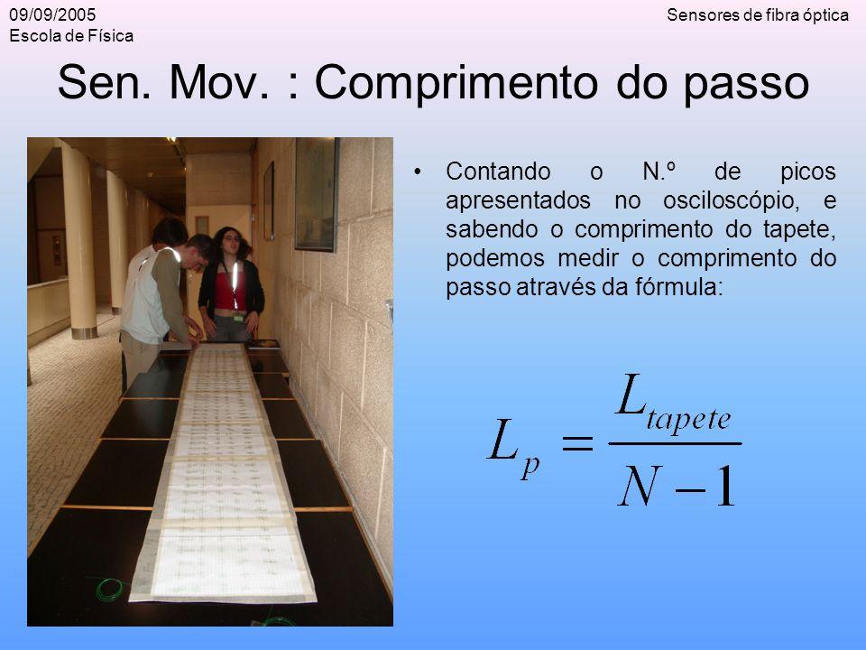 09/09/2005 Escola de Física Sensores de fibra óptica Sen. Mov. : Comprimento do passo Contando o N.º de picos apresentados no osciloscópio, e sabendo