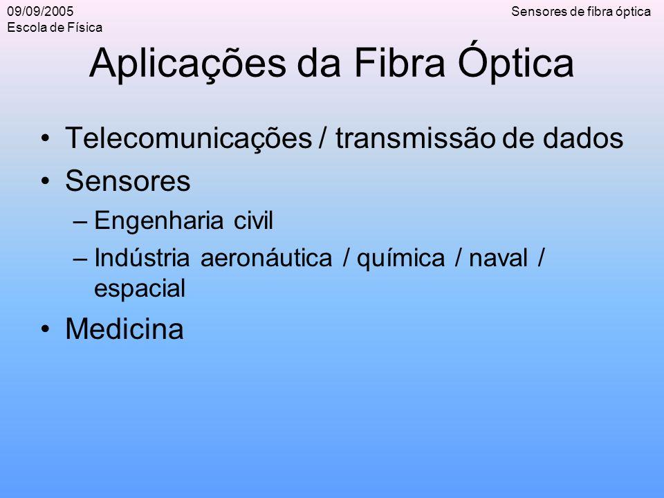 09/09/2005 Escola de Física Sensores de fibra óptica Aplicações da Fibra Óptica Telecomunicações / transmissão de dados Sensores –Engenharia civil –In