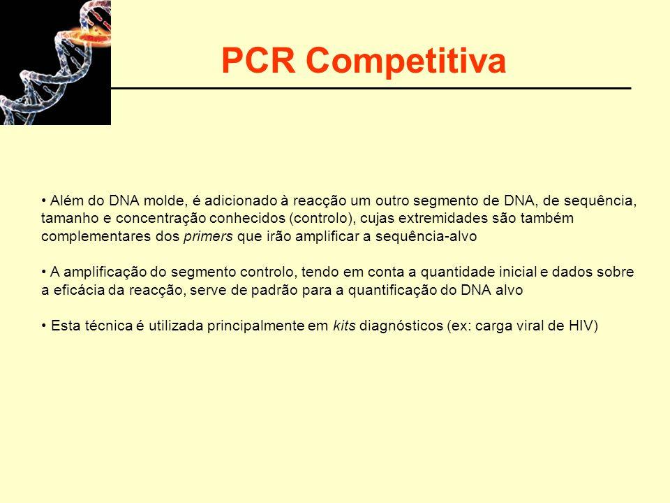 Além do DNA molde, é adicionado à reacção um outro segmento de DNA, de sequência, tamanho e concentração conhecidos (controlo), cujas extremidades são também complementares dos primers que irão amplificar a sequência-alvo A amplificação do segmento controlo, tendo em conta a quantidade inicial e dados sobre a eficácia da reacção, serve de padrão para a quantificação do DNA alvo Esta técnica é utilizada principalmente em kits diagnósticos (ex: carga viral de HIV) PCR Competitiva