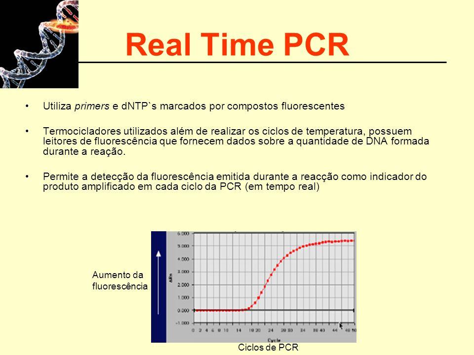 Real Time PCR Utiliza primers e dNTP`s marcados por compostos fluorescentes Termocicladores utilizados além de realizar os ciclos de temperatura, possuem leitores de fluorescência que fornecem dados sobre a quantidade de DNA formada durante a reação.