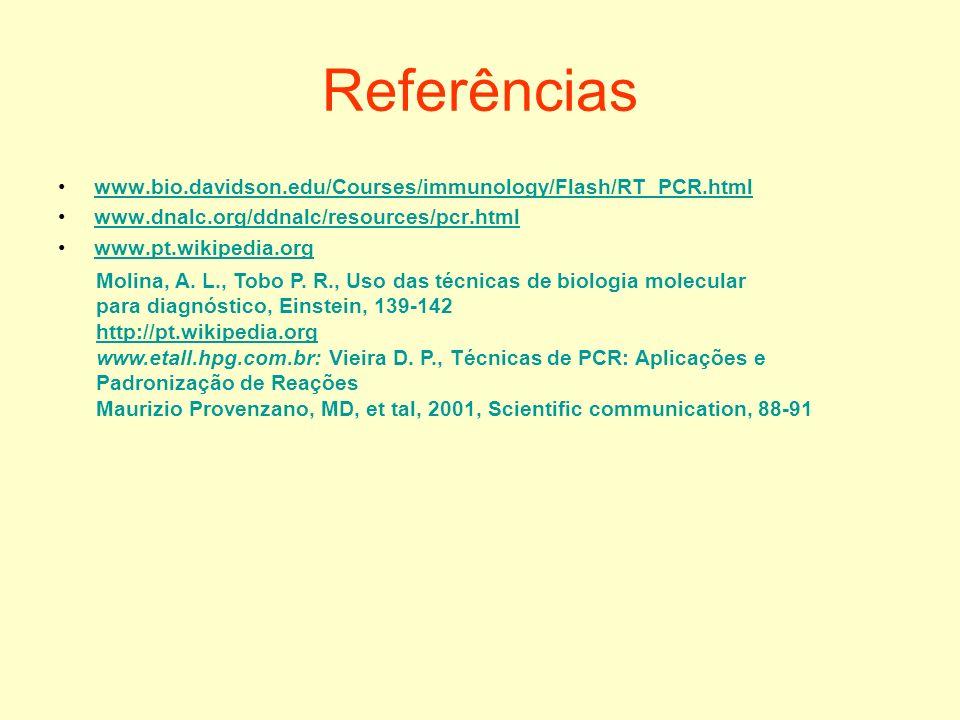 Referências www.bio.davidson.edu/Courses/immunology/Flash/RT_PCR.html www.dnalc.org/ddnalc/resources/pcr.html www.pt.wikipedia.org Molina, A. L., Tobo