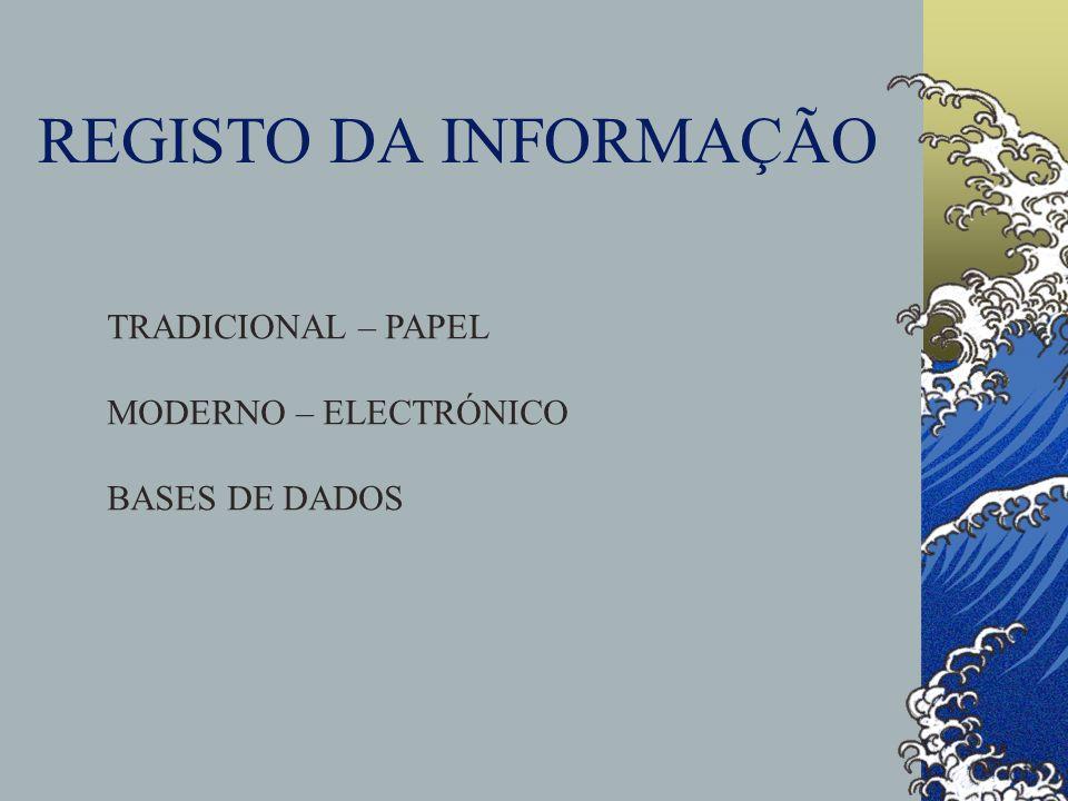 REGISTO DA INFORMAÇÃO TRADICIONAL – PAPEL MODERNO – ELECTRÓNICO BASES DE DADOS