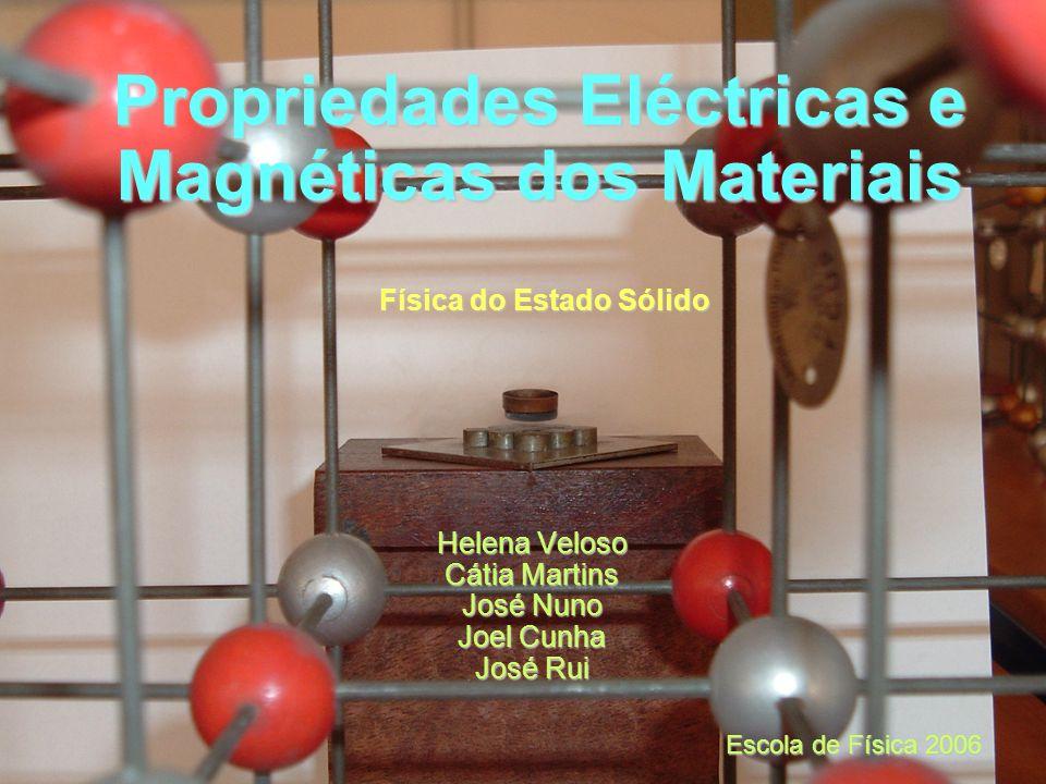 Corrente Piroeléctrica em função da Temperatura Transição de fase: Tc = 323K = 50ºC Valor Esperado: 49ºC