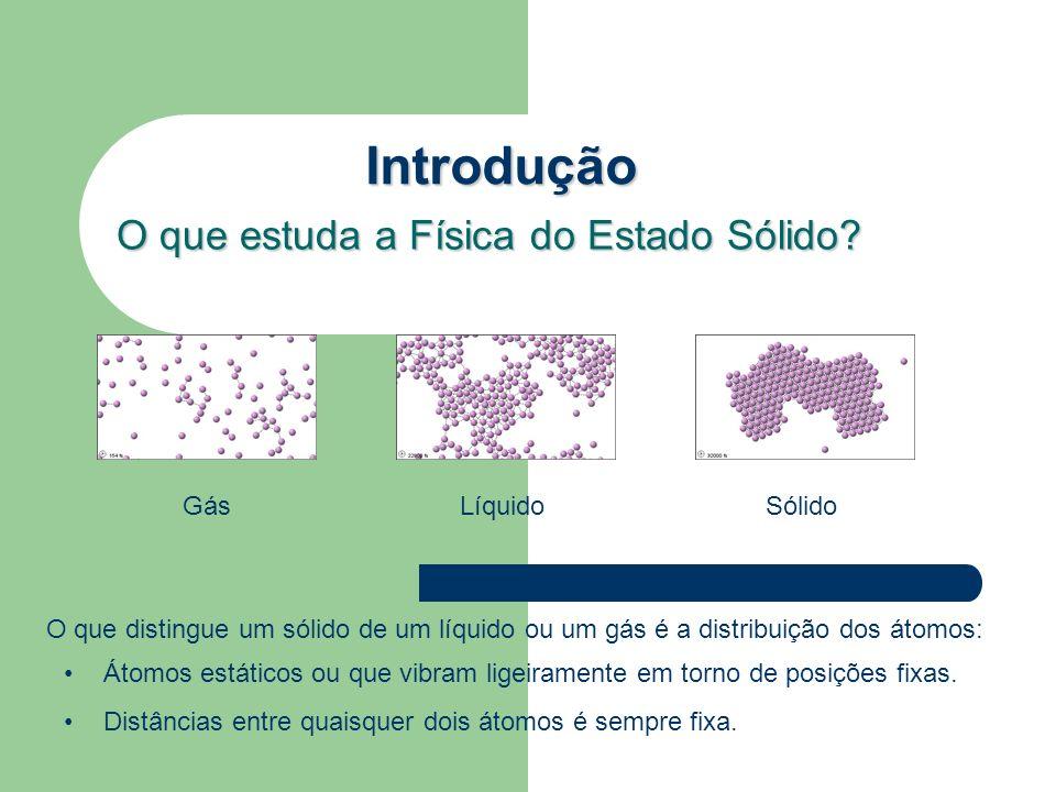 A nossa experiência: supercondutividade no BiPbSrCaCuO www.chemsoc.org/exemplarchem/entries/igrant/bcstheory.html Resistência nula