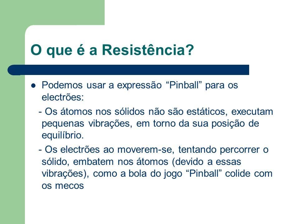 Como medir a Resistência.Lei de Ohm: R=U/I Unidade de resistência de um condutor.