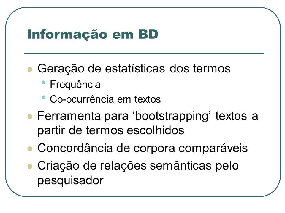 Informação em BD Geração de estatísticas dos termos Frequência Co-ocurrência em textos Ferramenta para bootstrapping textos a partir de termos escolhi