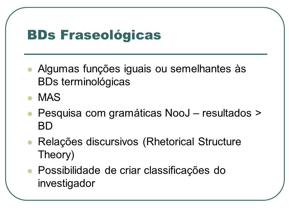 BDs Fraseológicas Algumas funções iguais ou semelhantes às BDs terminológicas MAS Pesquisa com gramáticas NooJ – resultados > BD Relações discursivos